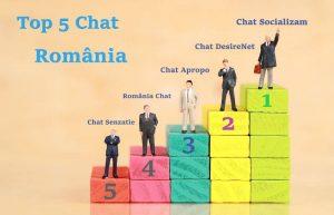 Top 5 chat din România